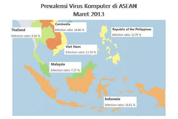 Prevalensi Asean Maret 2013