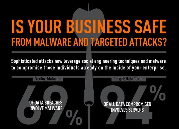 IMP016 InfographicsTargetedAttacks4