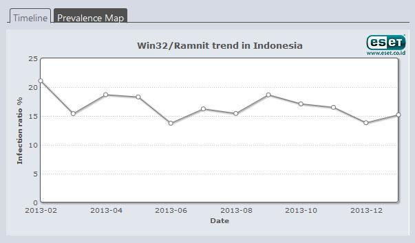 RamnitTrendIndonesia