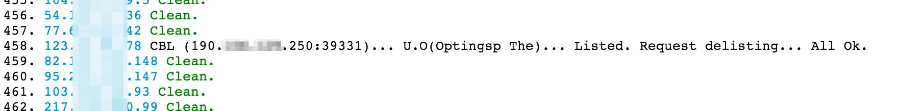 Gambar 6: Status dari sebuah alamat IP dari panel kontrol setelah itu dihapuskan dari CBL