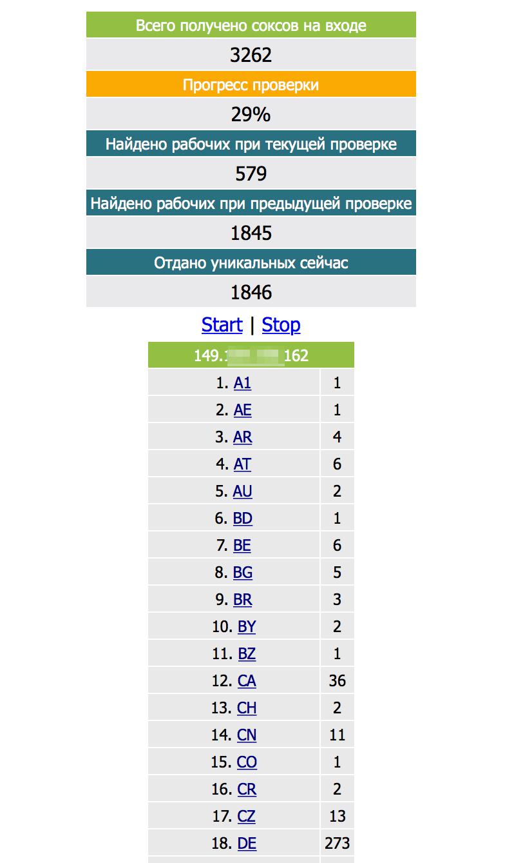 Gambar 7 menunjukkan cek status open proxy dan jumlah negara.
